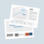 Dunn Capital Karte