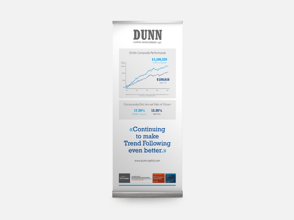 Dunn Capital Roll-up